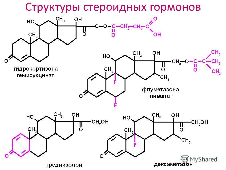 Структуры стероидных гормонов