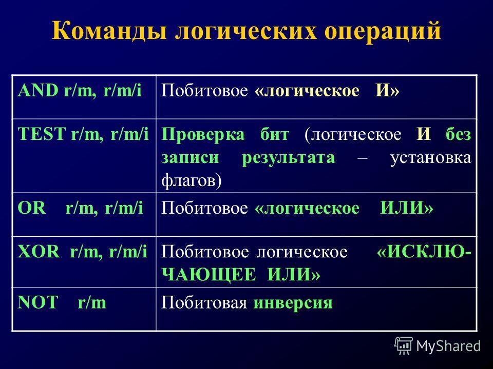 Команды логических операций AND r/m, r/m/iПобитовое «логическое И» TEST r/m, r/m/iПроверка бит (логическое И без записи результата – установка флагов) OR r/m, r/m/iПобитовое «логическое ИЛИ» XOR r/m, r/m/iПобитовое логическое «ИСКЛЮ- ЧАЮЩЕЕ ИЛИ» NOT