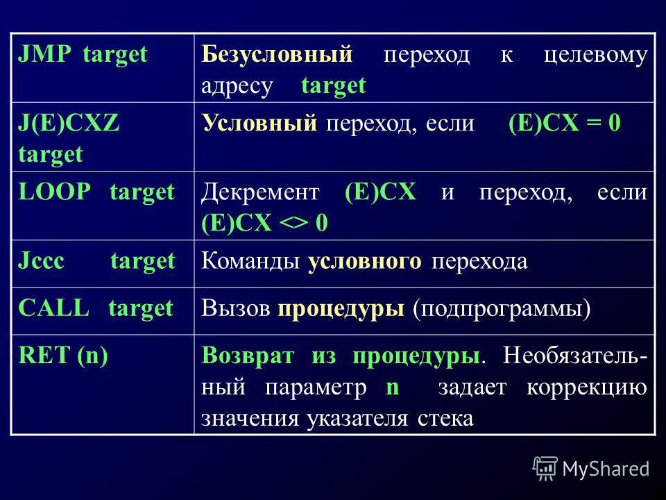 JMP targetБезусловный переход к целевому адресу target J(E)CXZ target Условный переход, если (E)CX = 0 LOOP targetДекремент (E)CX и переход, если (E)CX  0 Jccc targetКоманды условного перехода CALL targetВызов процедуры (подпрограммы) RET (n)Возврат