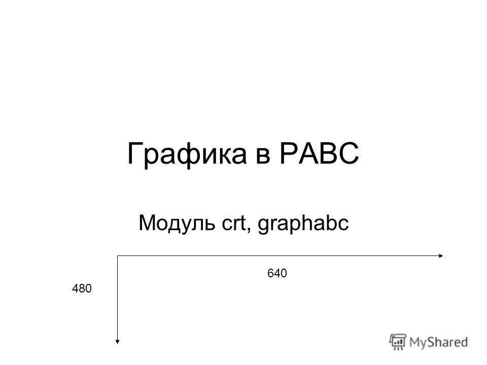Графика в РАВС Модуль crt, graphabc 480 640