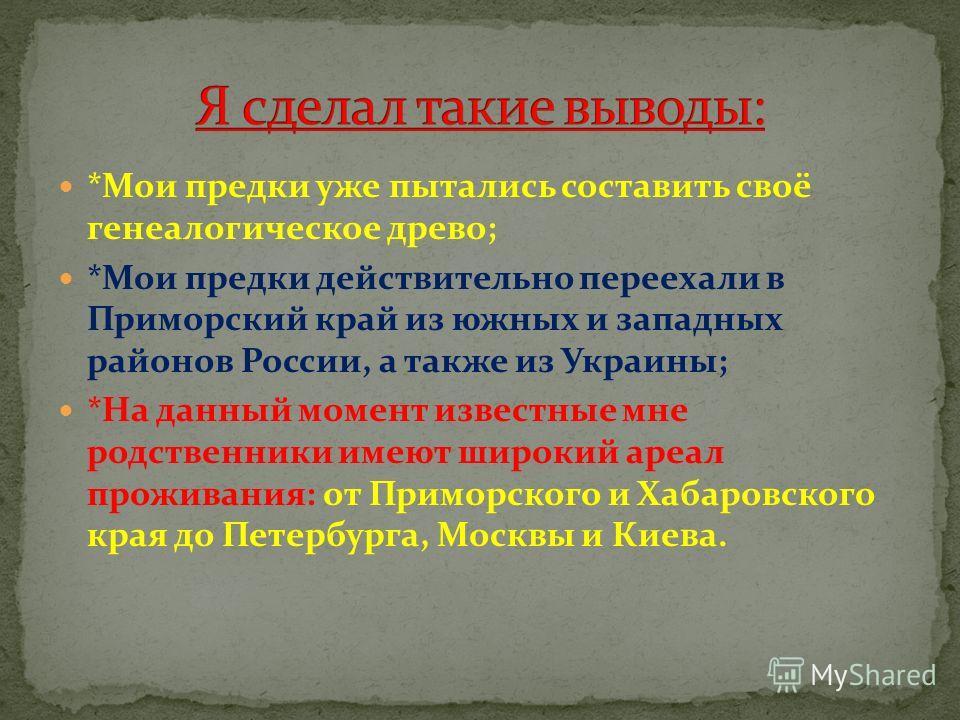 *Мои предки уже пытались составить своё генеалогическое древо; *Мои предки действительно переехали в Приморский край из южных и западных районов России, а также из Украины; *На данный момент известные мне родственники имеют широкий ареал проживания: