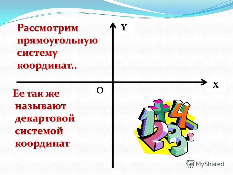 Любая, в том числе и графическая информация может быть представлена с помощью чисел. Чтобы связать числа и точки, используют систему координат.