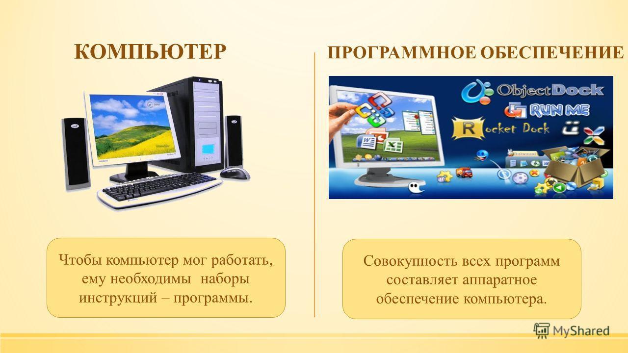 КОМПЬЮТЕР Чтобы компьютер мог работать, ему необходимы наборы инструкций – программы. ПРОГРАММНОЕ ОБЕСПЕЧЕНИЕ Совокупность всех программ составляет аппаратное обеспечение компьютера.