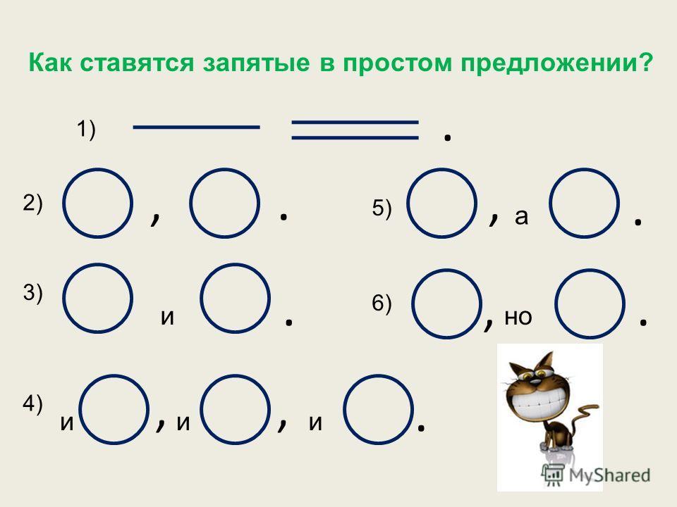 Как ставятся запятые в простом предложении?,.... и ии а но 1) 2) 3) 4) 5) 6),,,,.. и