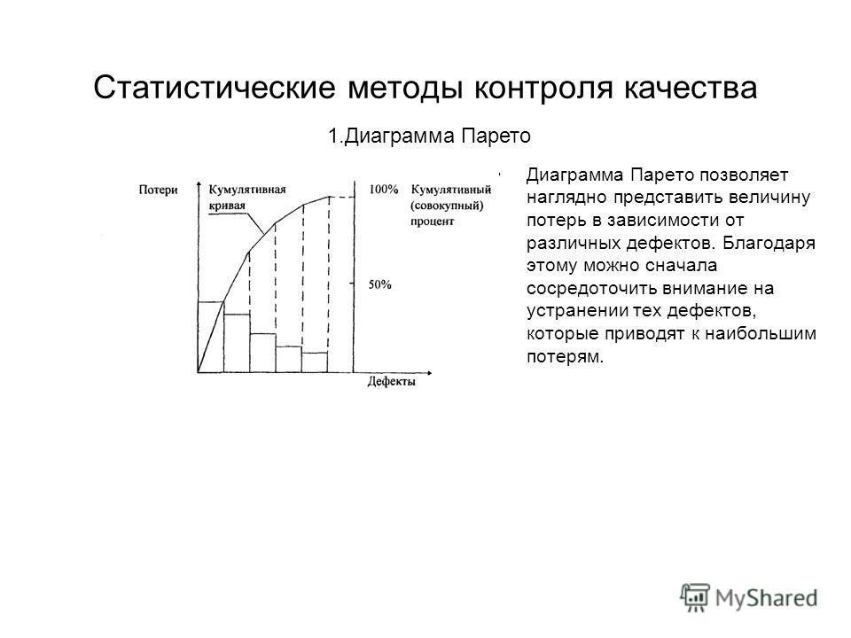 Статистические методы контроля качества Диаграмма Парето позволяет наглядно представить величину потерь в зависимости от различных дефектов. Благодаря этому можно сначала сосредоточить внимание на устранении тех дефектов, которые приводят к наибольши