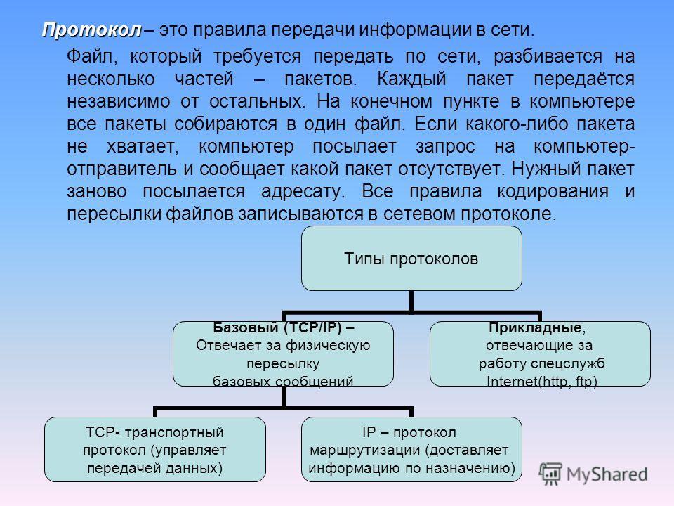 Протокол Протокол – это правила передачи информации в сети. Файл, который требуется передать по сети, разбивается на несколько частей – пакетов. Каждый пакет передаётся независимо от остальных. На конечном пункте в компьютере все пакеты собираются в