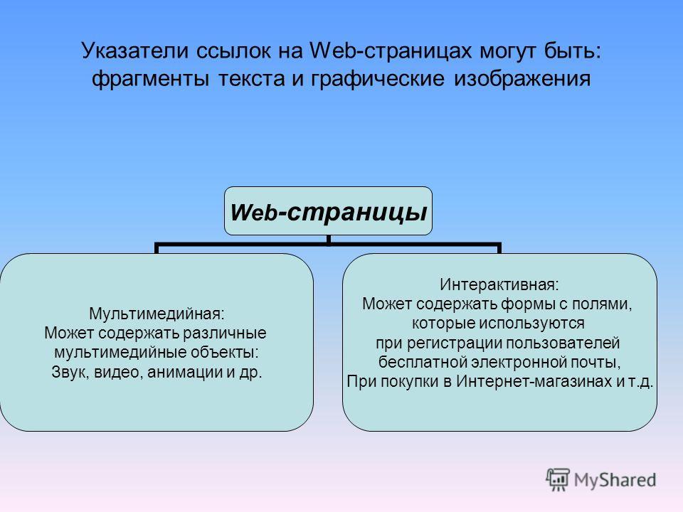 Указатели ссылок на Web-страницах могут быть: фрагменты текста и графические изображения Web-страницы Мультимедийная: Может содержать различные мультимедийные объекты: Звук, видео, анимации и др. Интерактивная: Может содержать формы с полями, которые