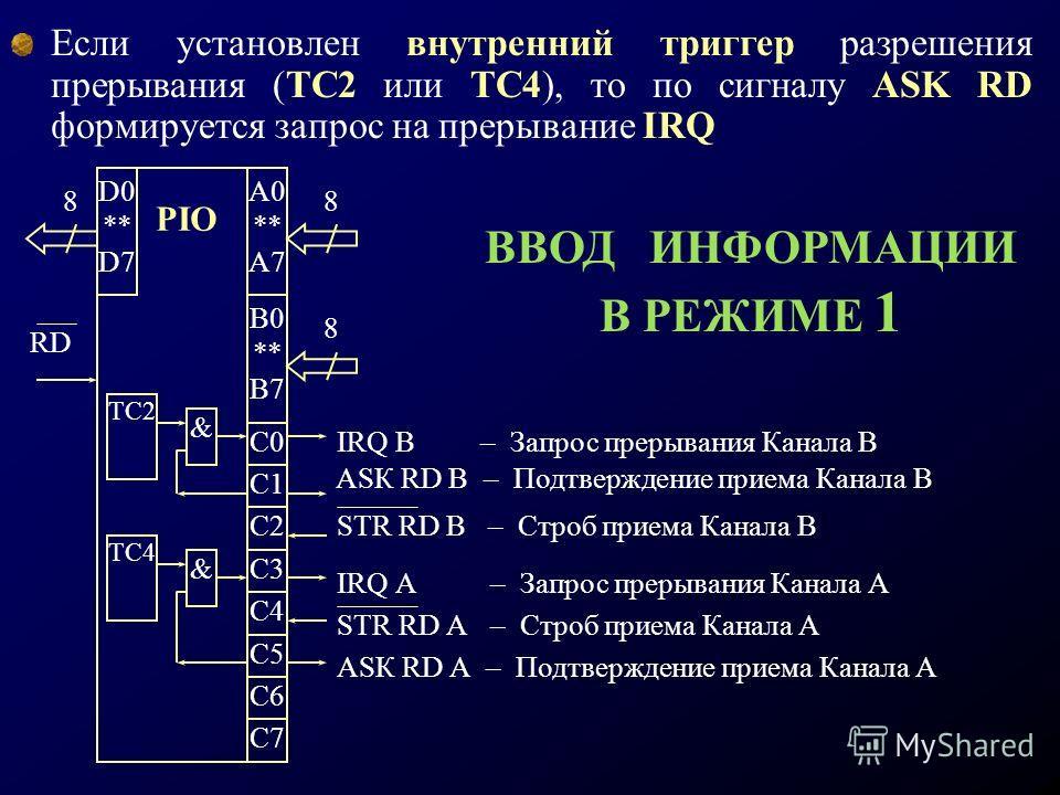 Если установлен внутренний триггер разрешения прерывания (ТС2 или ТС4), то по сигналу ASK RD формируется запрос на прерывание IRQ D0 ** D7 A0 ** A7 B0 ** B7 & C0 C1 C2 C3 C4 C5 C6 C7 TC2 & TC4 8 8 8 IRQ B – Запрос прерывания Канала В IRQ А – Запрос п