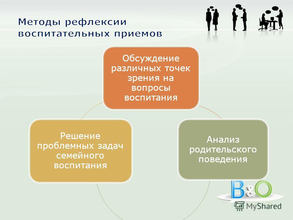 Обсуждение различных точек зрения на вопросы воспитания Анализ родительского поведения Решение проблемных задач семейного воспитания