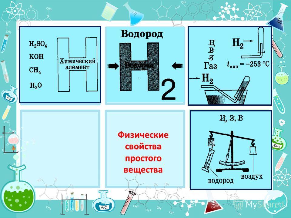 Физические свойства простого вещества