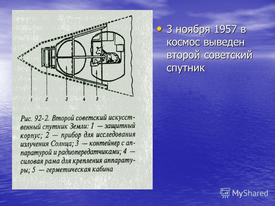 3 ноября 1957 в космос выведен второй советский спутник