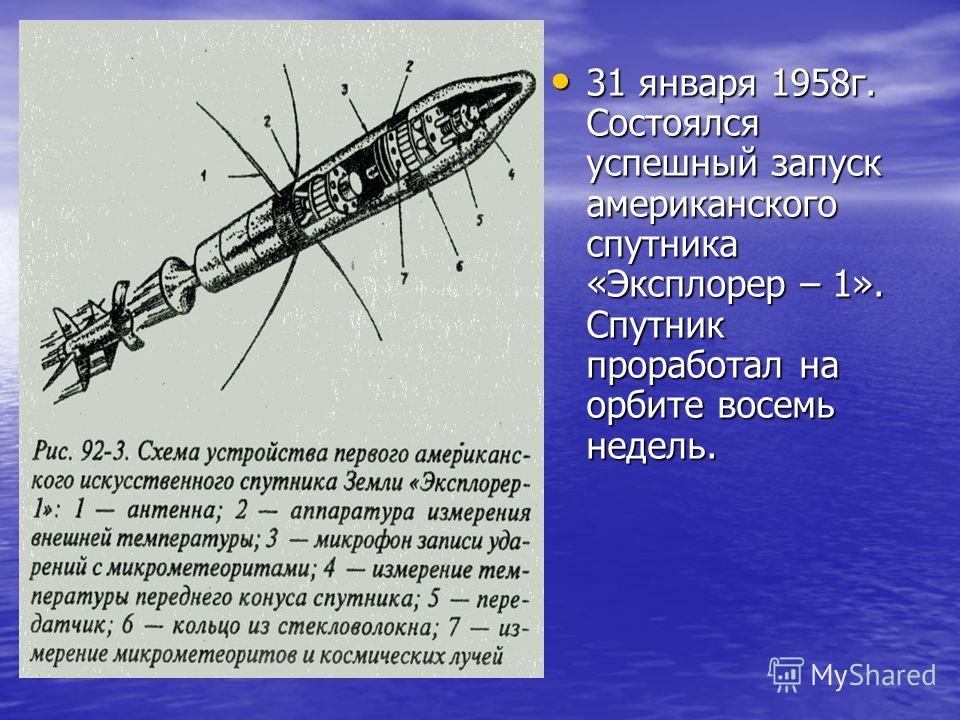 31 января 1958г. Состоялся успешный запуск американского спутника «Эксплорер – 1». Спутник проработал на орбите восемь недель.