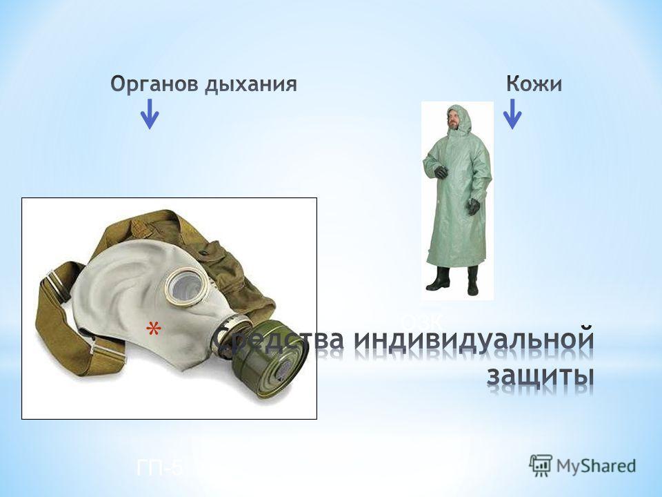 Эвакуация (рассредоточение) Средства индивидуальной защиты (органов дыхания и кожи) Средства коллективной защиты (убежища, ПРУ и простейшие укрытия)
