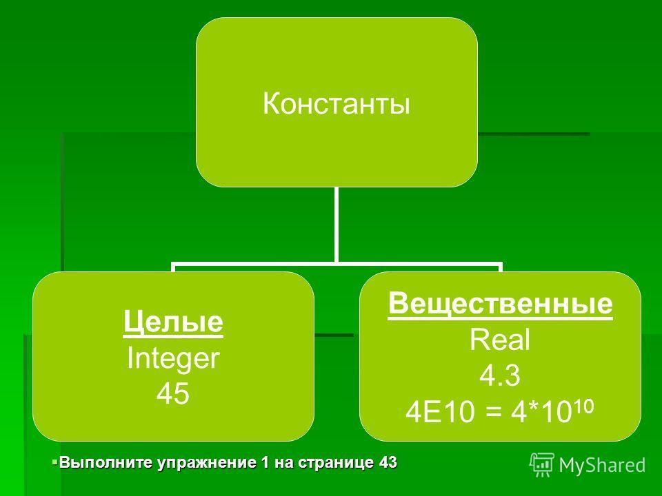 Константы Целые Integer 45 Вещественные Real 4.3 4E10 = 4*10 10 Выполните упражнение 1 на странице 43 Выполните упражнение 1 на странице 43