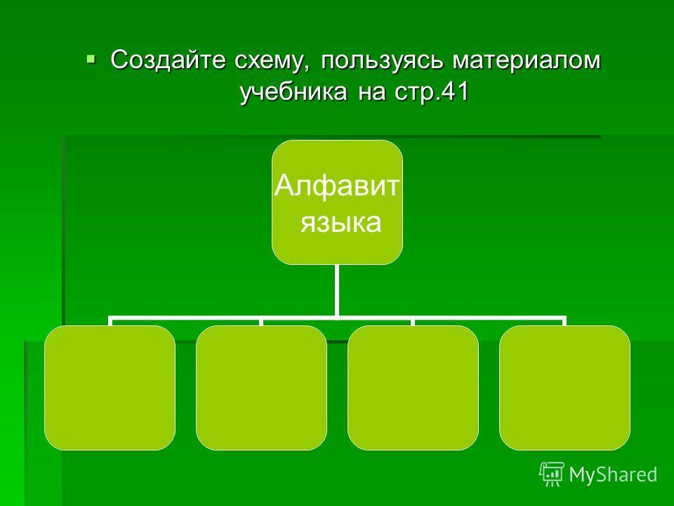 Создайте схему, пользуясь материалом учебника на стр.41 Создайте схему, пользуясь материалом учебника на стр.41 Алфавит языка