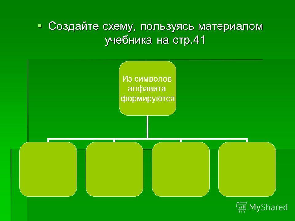 Создайте схему, пользуясь материалом учебника на стр.41 Создайте схему, пользуясь материалом учебника на стр.41 Из символов алфавита формируются