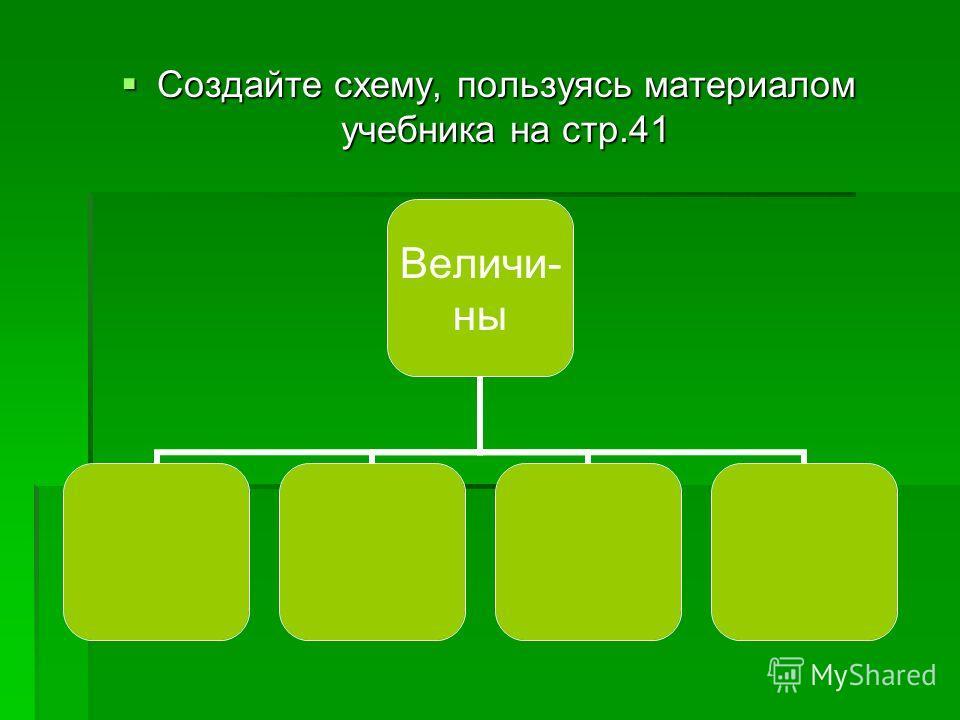 Создайте схему, пользуясь материалом учебника на стр.41 Создайте схему, пользуясь материалом учебника на стр.41 Величи- ны