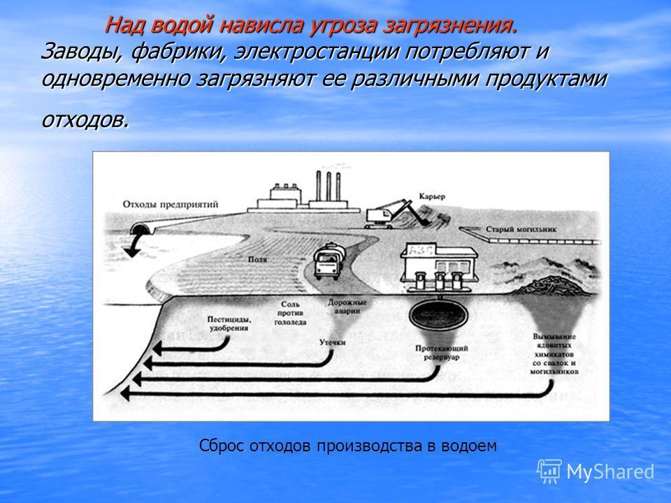 Над водой нависла угроза загрязнения. Заводы, фабрики, электростанции потребляют и одновременно загрязняют ее различными продуктами отходов. Сброс отходов производства в водоем