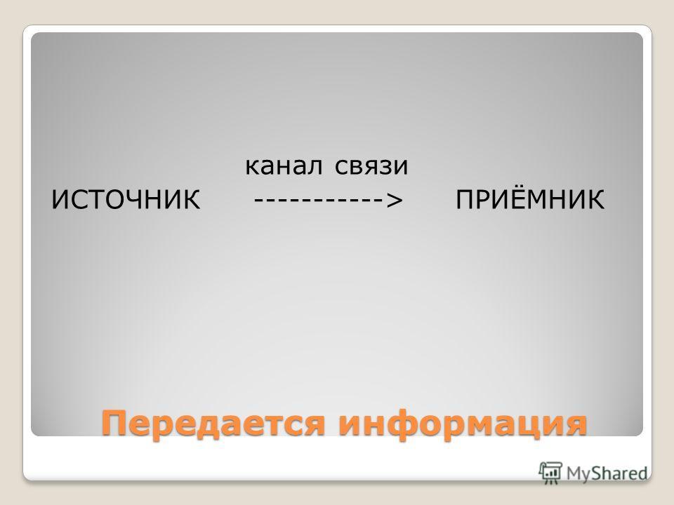 Передается информация Передается информация канал связи ИСТОЧНИК----------->ПРИЁМНИК