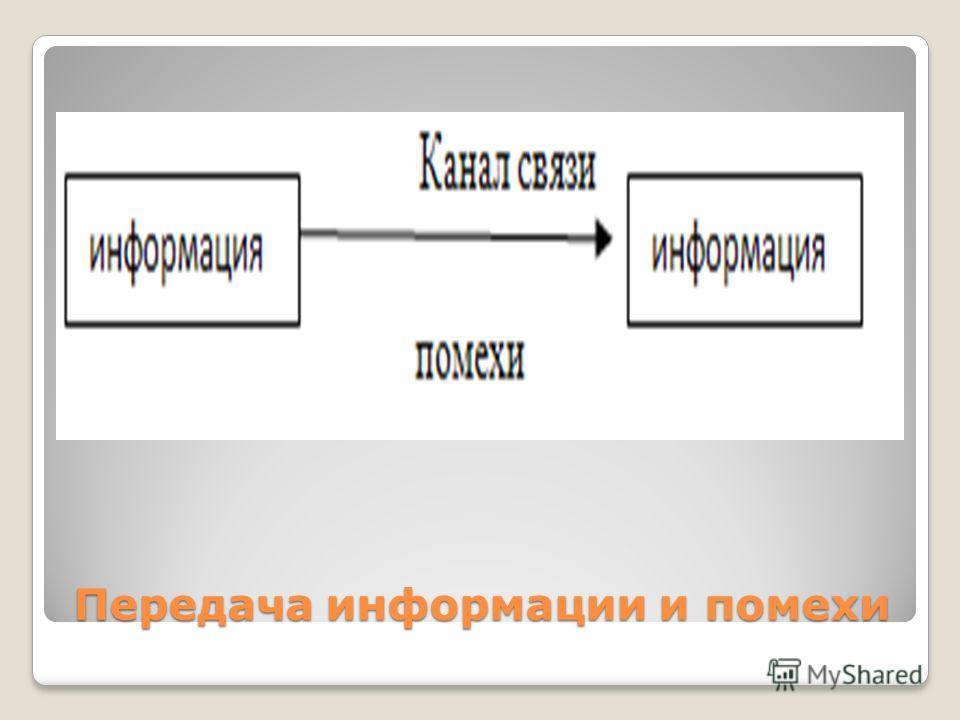 Передача информации и помехи