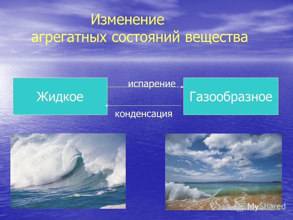 Конденсация – процесс перехода вещества из газообразного состояния в жидкое состояние. Газообразное - Qжидкое конденсация Пример: Пар – Q вода