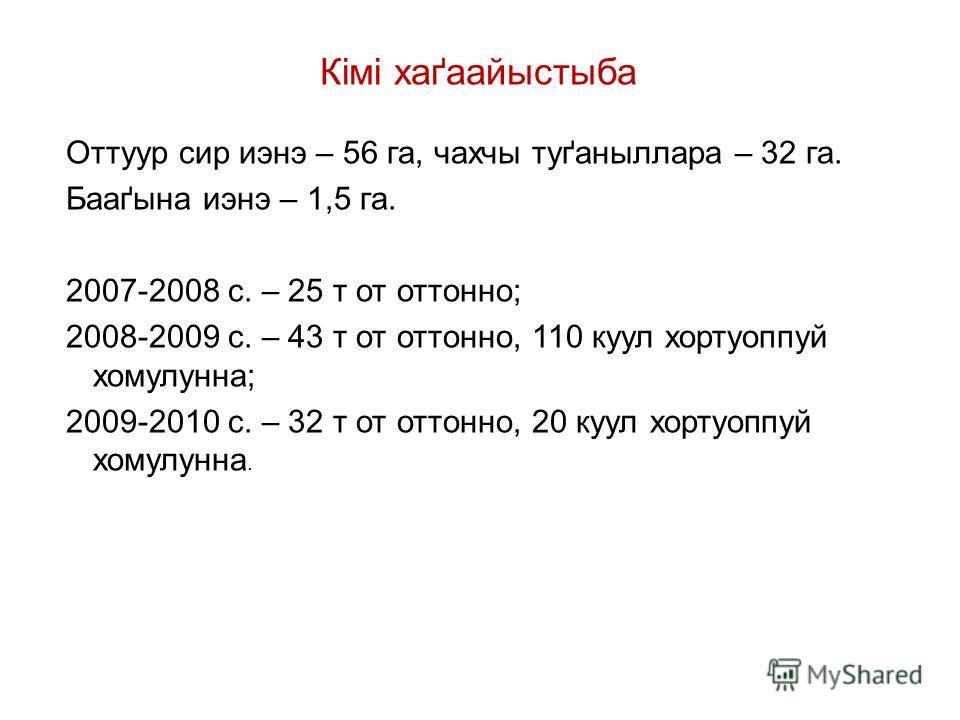 Кімі хаґаайыстыба Оттуур сир иэнэ – 56 га, чахчы туґаныллара – 32 га. Бааґына иэнэ – 1,5 га. 2007-2008 с. – 25 т от оттонно; 2008-2009 с. – 43 т от оттонно, 110 куул хортуоппуй хомулунна; 2009-2010 с. – 32 т от оттонно, 20 куул хортуоппуй хомулунна.