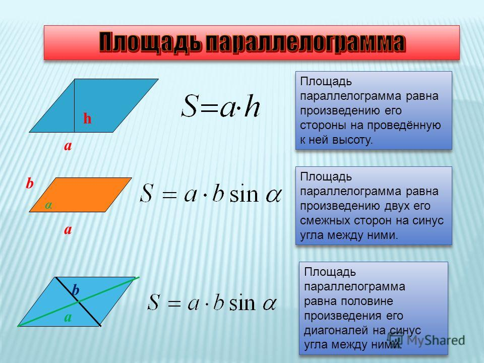Площадь параллелограмма равна произведению его стороны на проведённую к ней высоту. Площадь параллелограмма равна произведению двух его смежных сторон на синус угла между ними. Площадь параллелограмма равна половине произведения его диагоналей на син