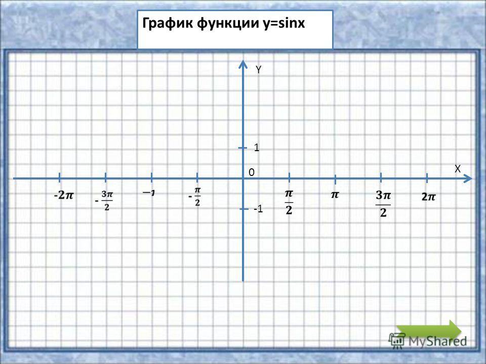 Y X 0 1 График функции y=sinx