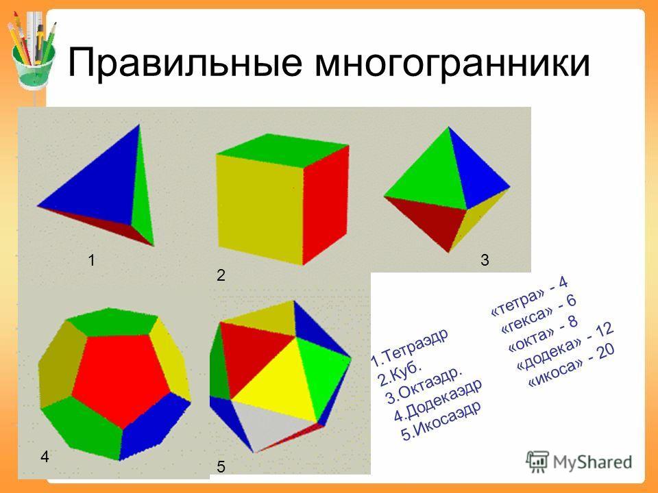 Правильные многогранники 1.Тетраэдр «тетра» - 4 2.Куб. «гекса» - 6 3.Октаэдр. «окта» - 8 4.Додекаэдр «додека» - 12 5.Икосаэдр «икоса» - 20 1 2 3 4 5