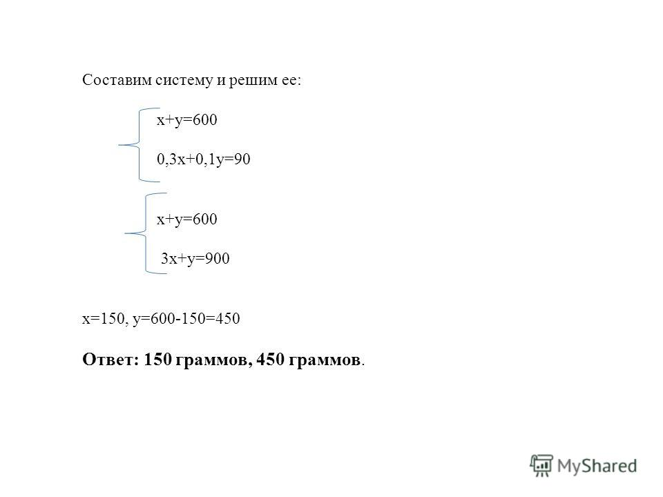 Составим систему и решим ее: х+у=600 0,3х+0,1у=90 х+у=600 3х+у=900 х=150, у=600-150=450 Ответ: 150 граммов, 450 граммов.