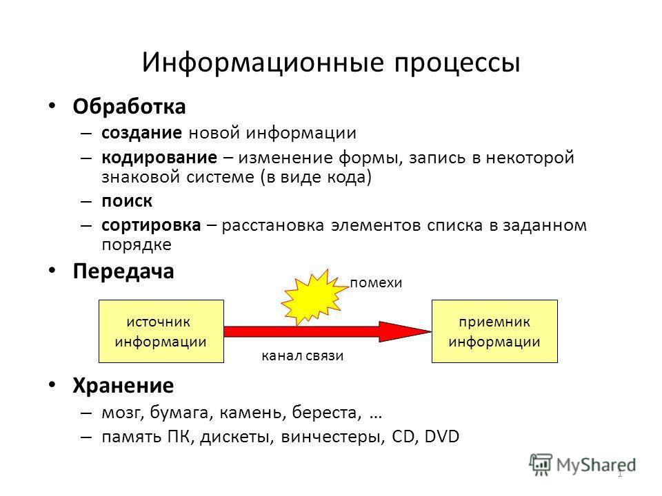 1 Информационные процессы Обработка – создание новой информации – кодирование – изменение формы, запись в некоторой знаковой системе (в виде кода) – поиск – сортировка – расстановка элементов списка в заданном порядке Передача Хранение – мозг, бумага