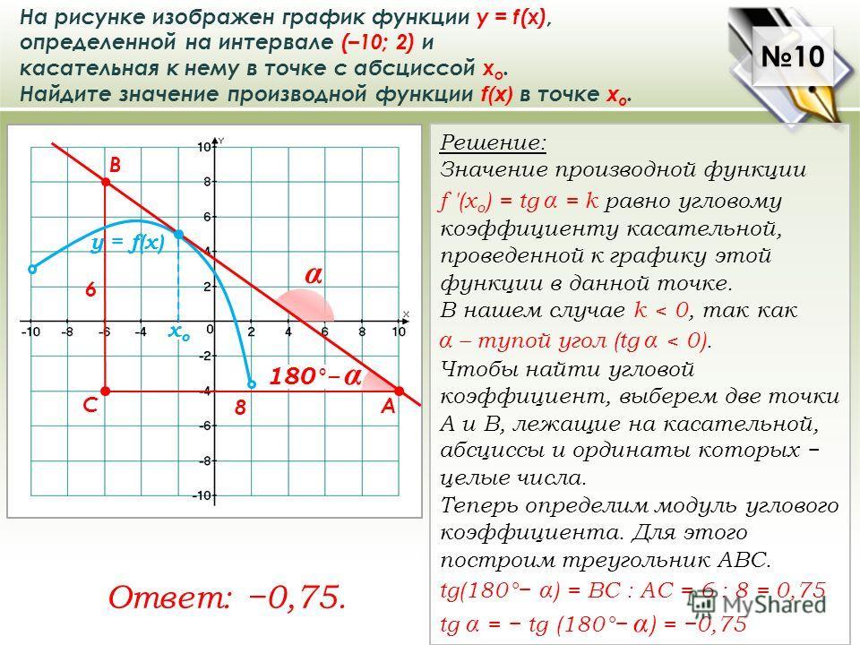 180° α 10 На рисунке изображен график функции у = f(x), определенной на интервале (–10; 2) и касательная к нему в точке с абсциссой х о. Найдите значение производной функции f(x) в точке х о. Ответ: 0,75. Решение: Значение производной функции f (х o