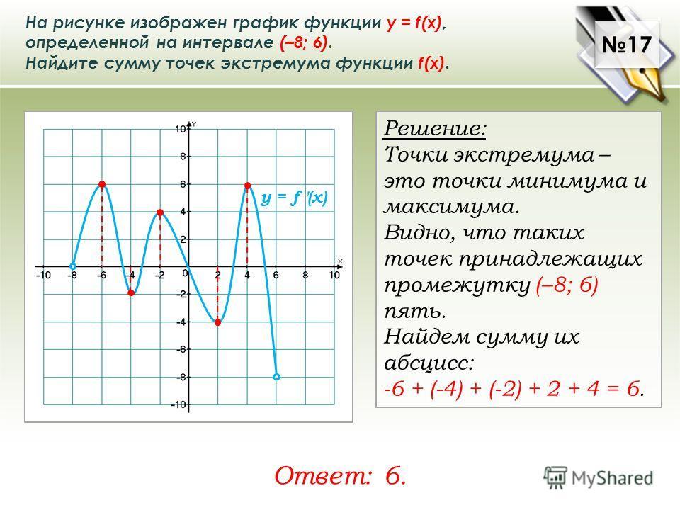 На рисунке изображен график функции у = f(x), определенной на интервале (–8; 6). Найдите сумму точек экстремума функции f(x). Решение: Точки экстремума – это точки минимума и максимума. Видно, что таких точек принадлежащих промежутку (–8; 6) пять. На