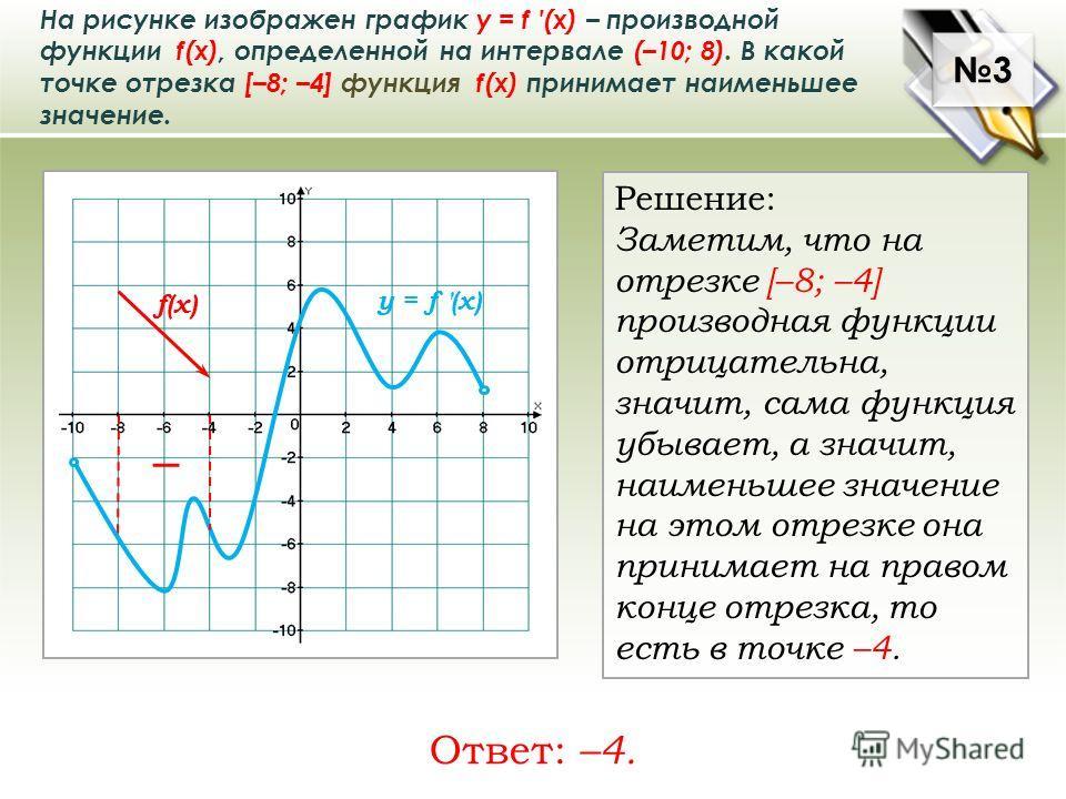 На рисунке изображен график у = f (x) – производной функции f(x), определенной на интервале (–10; 8). В какой точке отрезка [–8; –4] функция f(x) принимает наименьшее значение. Решение: Заметим, что на отрезке [–8; –4] производная функции отрицательн