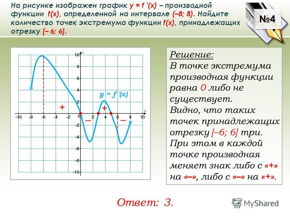 На рисунке изображен график у = f (x) – производной функции f(x), определенной на интервале (–8; 8). Найдите количество точек экстремума функции f(x), принадлежащих отрезку [– 6; 6]. Решение: В точке экстремума производная функции равна 0 либо не сущ