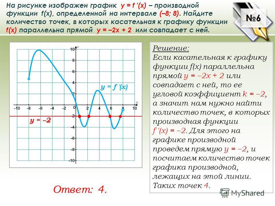6 6 На рисунке изображен график у = f (x) – производной функции f(x), определенной на интервале (–8; 8). Найдите количество точек, в которых касательная к графику функции f(x) параллельна прямой у = –2х + 2 или совпадает с ней. Ответ: 4. Решение: Есл