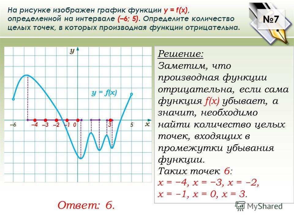 7 7 На рисунке изображен график функции у = f(x), определенной на интервале (–6; 5). Определите количество целых точек, в которых производная функции отрицательна. Ответ: 6. Решение: Заметим, что производная функции отрицательна, если сама функция f(