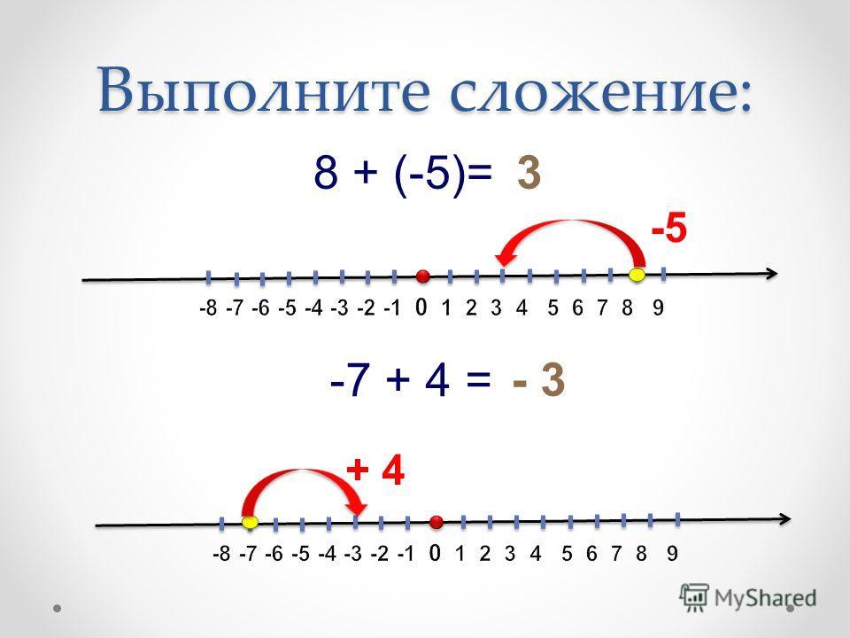 Цель урока: 1.Познакомиться с правилами сложения чисел с разными знаками. 2. Развивать внимание, память, математическую речь. 3.Воспитывать трудолюбие, взаимовыручку, уважение к товарищу