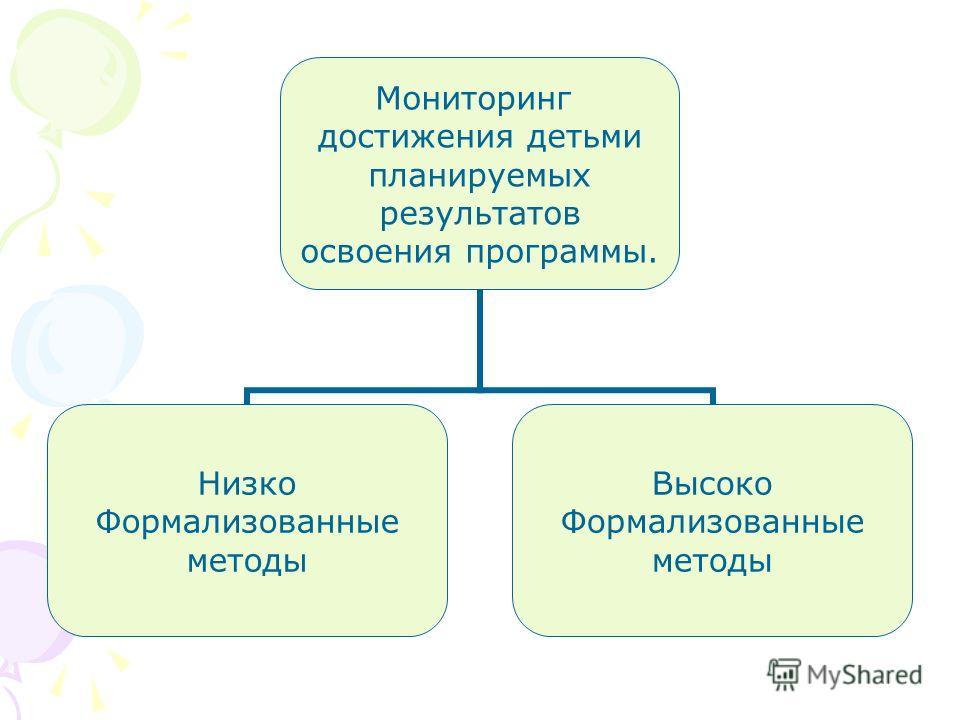 Мониторинг достижения детьми планируемых результатов освоения программы. Низко Формализованные методы Высоко Формализованные методы