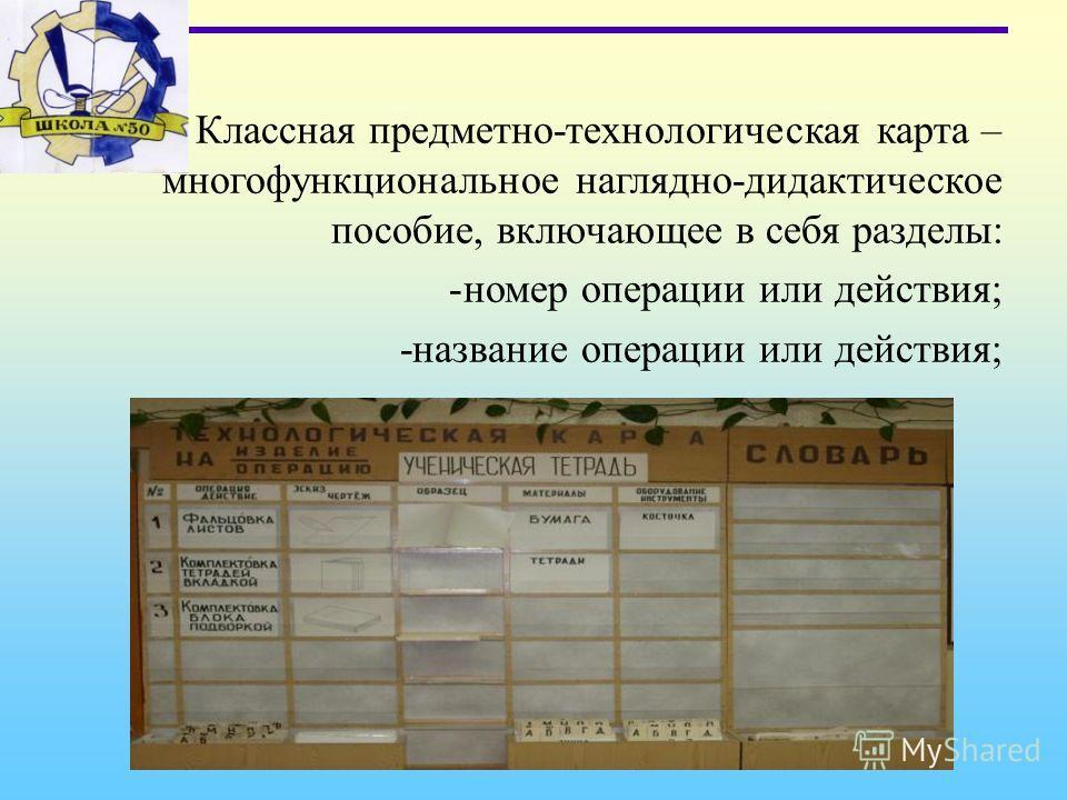 Классная предметно-технологическая карта – многофункциональное наглядно-дидактическое пособие, включающее в себя разделы: -номер операции или действия; -название операции или действия;