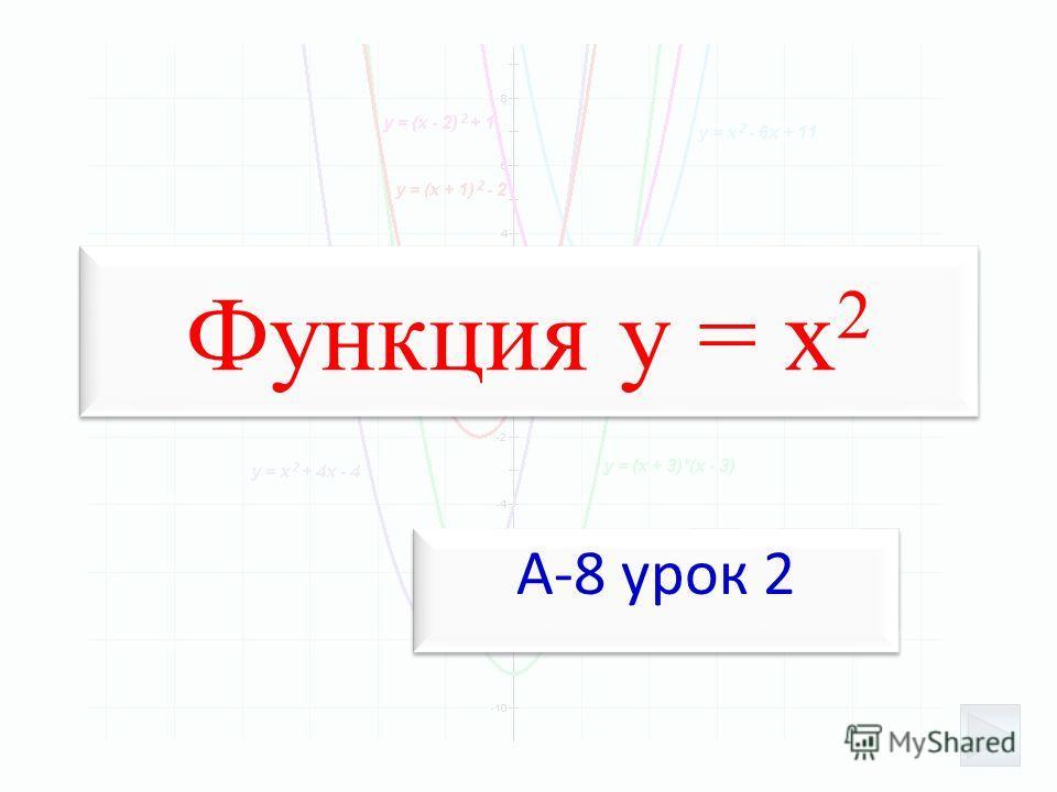 Функция у = х 2 А-8 урок 2