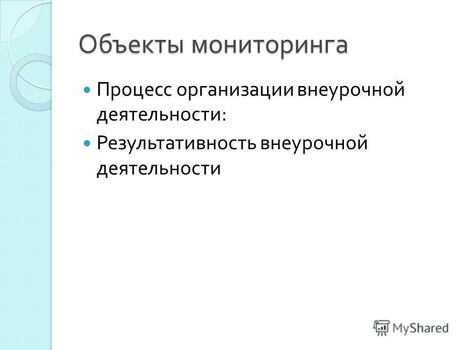 Объекты мониторинга Процесс организации внеурочной деятельности : Результативность внеурочной деятельности