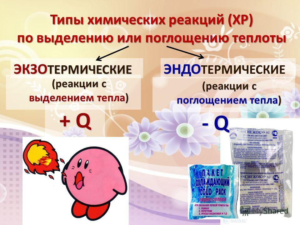 Типы химических реакций (ХР) по выделению или поглощению теплоты ЭКЗО ТЕРМИЧЕСКИЕ ЭНДО ЭНДО ТЕРМИЧЕСКИЕ (реакции с выделением тепла) (реакции с поглощением тепла) + Q - Q- Q- Q- Q