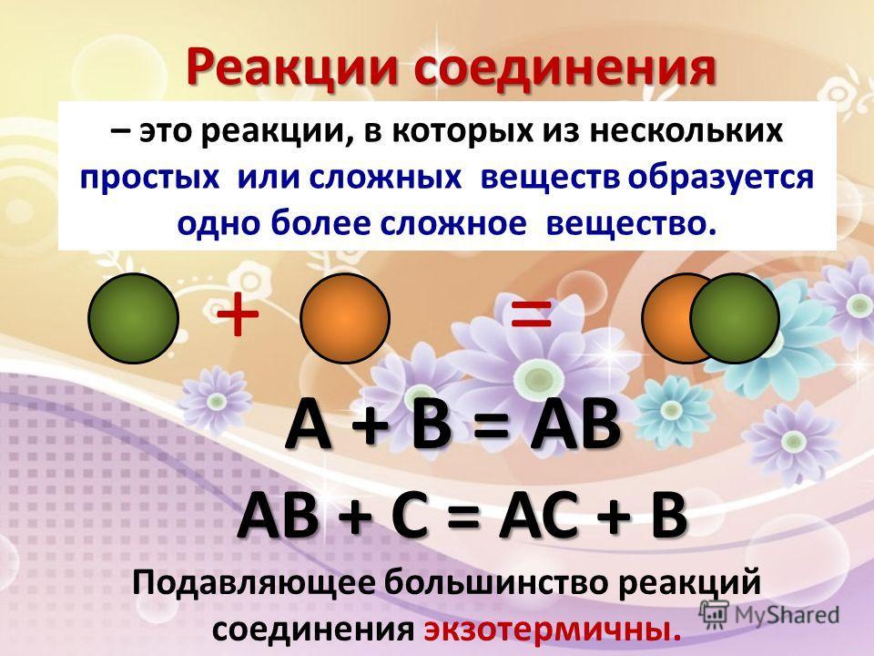 – это реакции, в которых из нескольких простых или сложных веществ образуется одно более сложное вещество. Реакции соединения += Подавляющее большинство реакций соединения экзотермичны. А + В = АВ АВ + С = АС + В