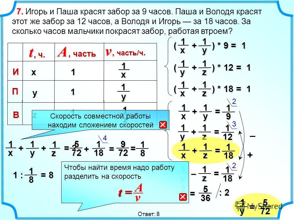 + = + =1 y z z z z1 12 12 1 7. 7. Игорь и Паша красят забор за 9 часов. Паша и Володя красят этот же забор за 12 часов, а Володя и Игорь за 18 часов. За сколько часов мальчики покрасят забор, работая втроем? Ответ: 8 x y, ч., ч. t z И П В 1 1, часть