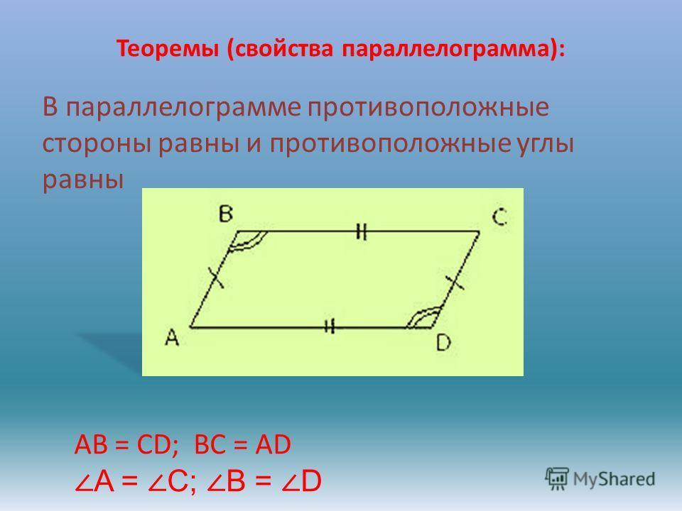 Теоремы (свойства параллелограмма): В параллелограмме противоположные стороны равны и противоположные углы равны AB = CD; BC = AD A = C; B = D