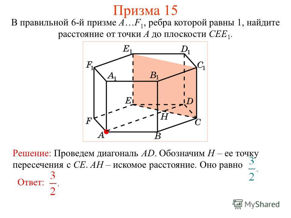 В правильной 6-й призме A…F 1, ребра которой равны 1, найдите расстояние от точки A до плоскости CEE 1. Ответ: Решение: Проведем диагональ AD. Обозначим H – ее точку пересечения с CE. AH – искомое расстояние. Оно равно Призма 15
