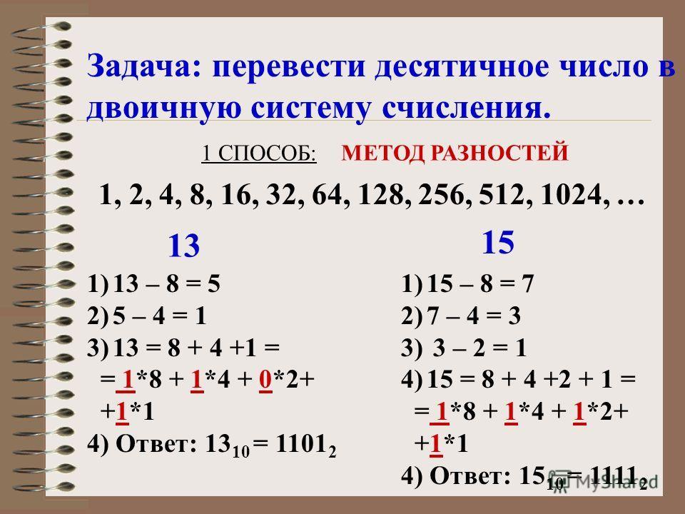 1 СПОСОБ: МЕТОД РАЗНОСТЕЙ 1, 2, 4, 8, 16, 32, 64, 128, 256, 512, 1024, … Задача: перевести десятичное число в двоичную систему счисления. 13 15 1)13 – 8 = 5 2)5 – 4 = 1 3)13 = 8 + 4 +1 = = 1*8 + 1*4 + 0*2+ +1*1 4) Ответ: 13 10 = 1101 2 1)15 – 8 = 7 2