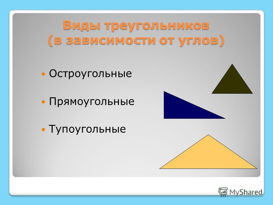 Виды треугольников (в зависимости от углов) Остроугольные Прямоугольные Тупоугольные