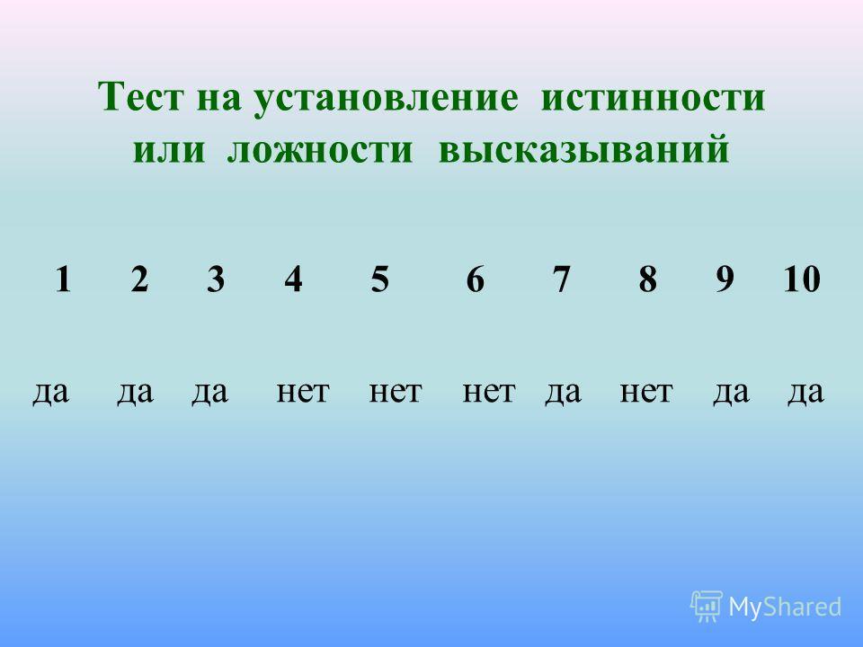 Тест на установление истинности или ложности высказываний 1 2 3 4 5 6 7 8 9 10 да да да нет нет нет да нет да да